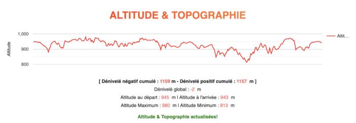 L'attribut alt de cette image est vide, son nom de fichier est altitude-topographie-barre-des-cevennes-bleu-32km-700x243.png.